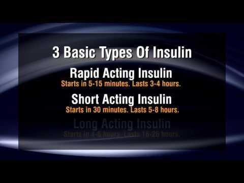Insulin A To Z: A Guide On Different Types Of Insulin