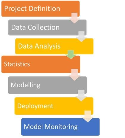 Diabetes Risk Prediction Using Machine Learning Prospect And Challenges