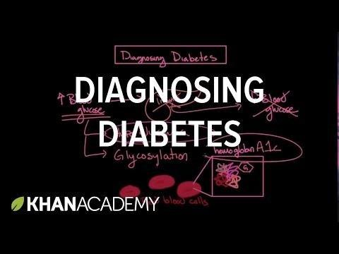 Which Are The Accepted Methods For Diagnosing Diabetes?