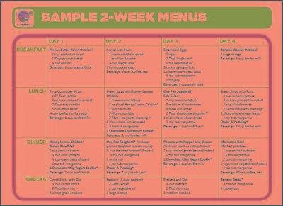 Sample 2-week Menus