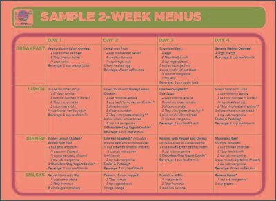 30 Day Meal Plan For People With Diabetes – Week 3 - Food Network