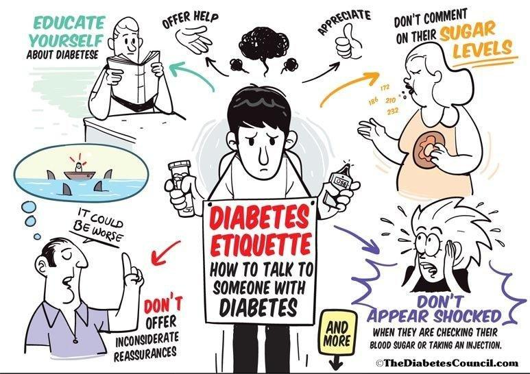 How To Help Someone With Diabetes Type 1