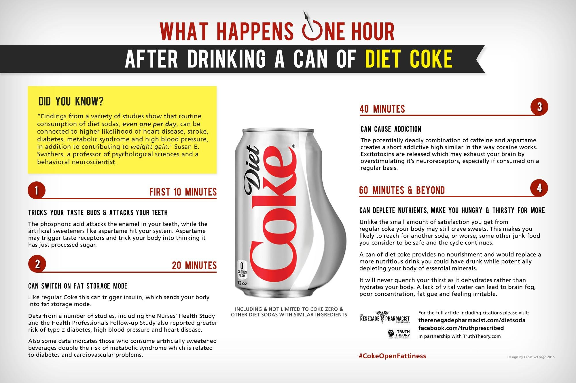 What Happens 1hr After Drinking Diet Coke, Coke Zero & Any Other Similar Diet Soda