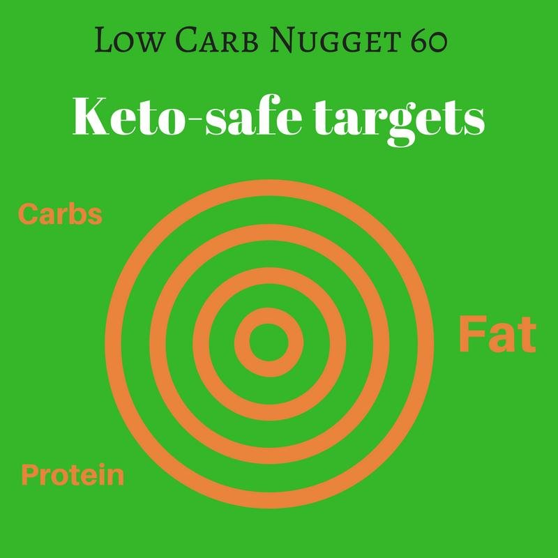 Keto Targets For Fat, Protein & Carbs (lcn 60)