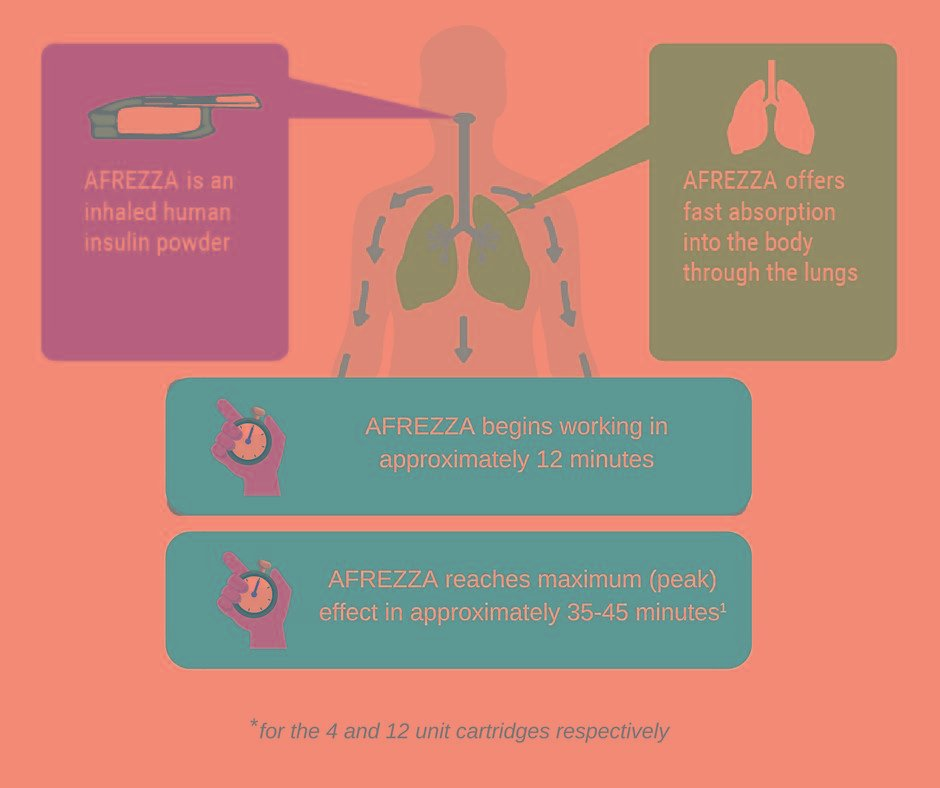 How Long Does It Take To Lower A1c