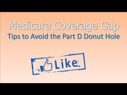 Medicare Coverage Of Diabetic Services And Supplies