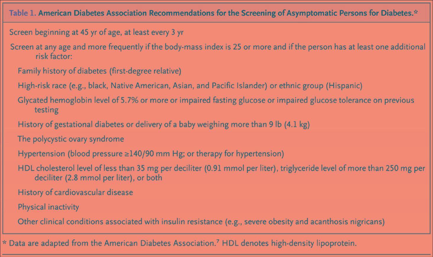 Nejm Diabetes Prevention Program