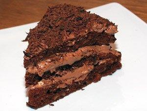 Chocolate Cake Low Carb Support
