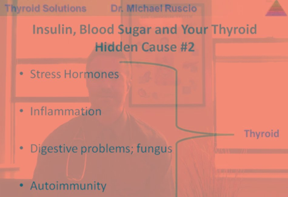 Blood Sugar, Insulin, And Thyroid