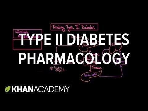 What Is Best Medication For Type 2 Diabetes?