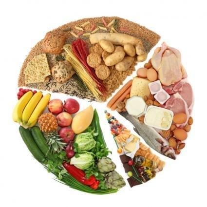 Basics Of The Diabetic Diet