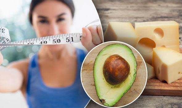 The Ketogenic Diet: Why The High Fat Plan Results In 'more Effective Weight Loss'