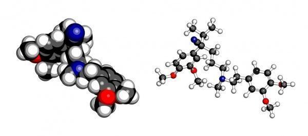Verapamil And Low Blood Sugar
