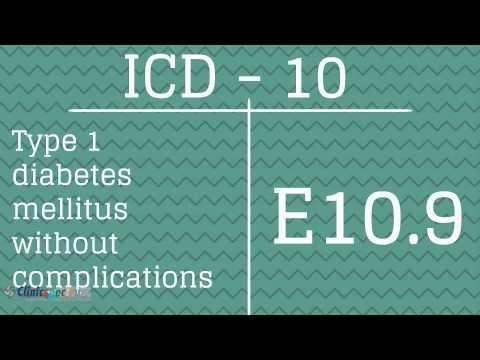 Type 2 Diabetes With Diabetic Retinopathy Icd 10