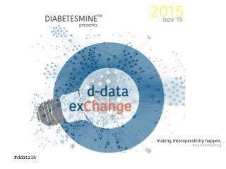 Diabetesmine D-data Exchange Fall 2015: Amy Tenderich Opening