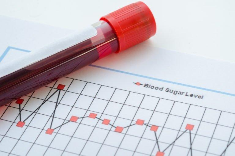 What Causes Blood Sugar Spikes?