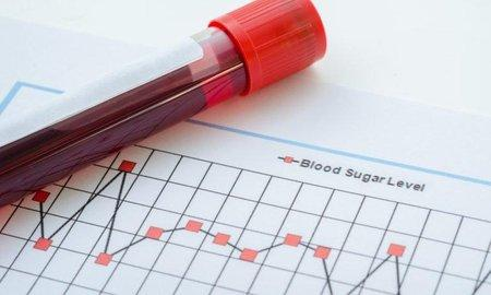 What Are Blood Sugar Spikes