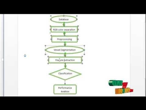Quantitative Relationships Betweenbloodandurine Ketonelevels In Diabetic Ketosis