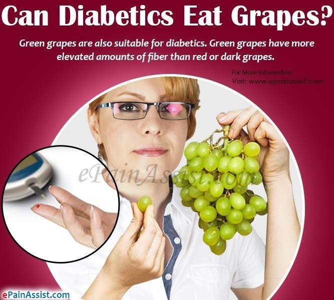 Can Diabetics Eat Grapes?