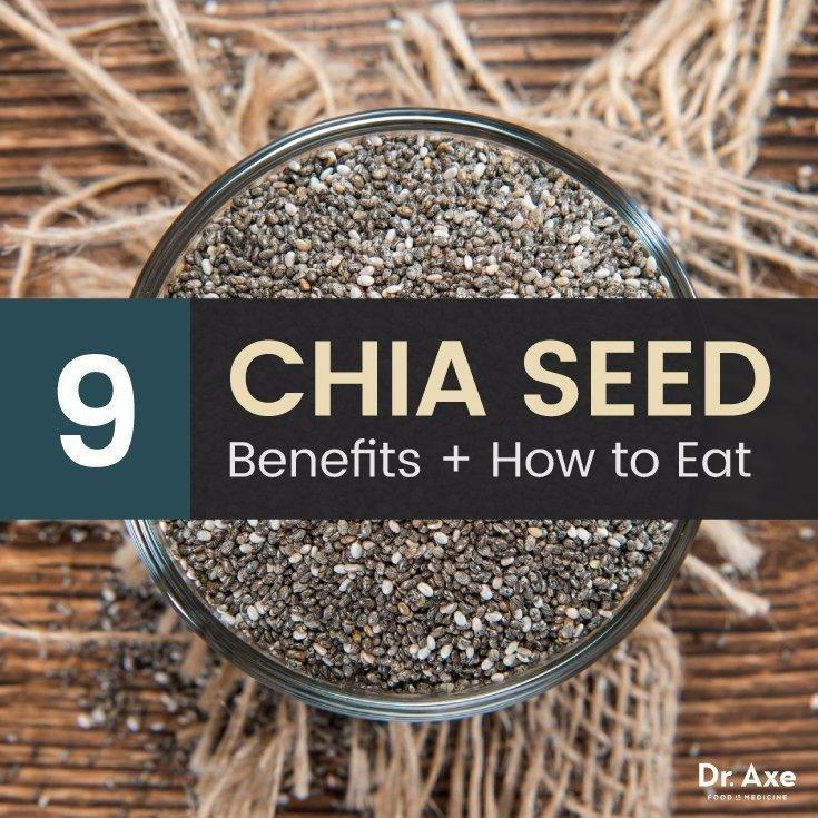 Chia Seeds Diabetes Type 2