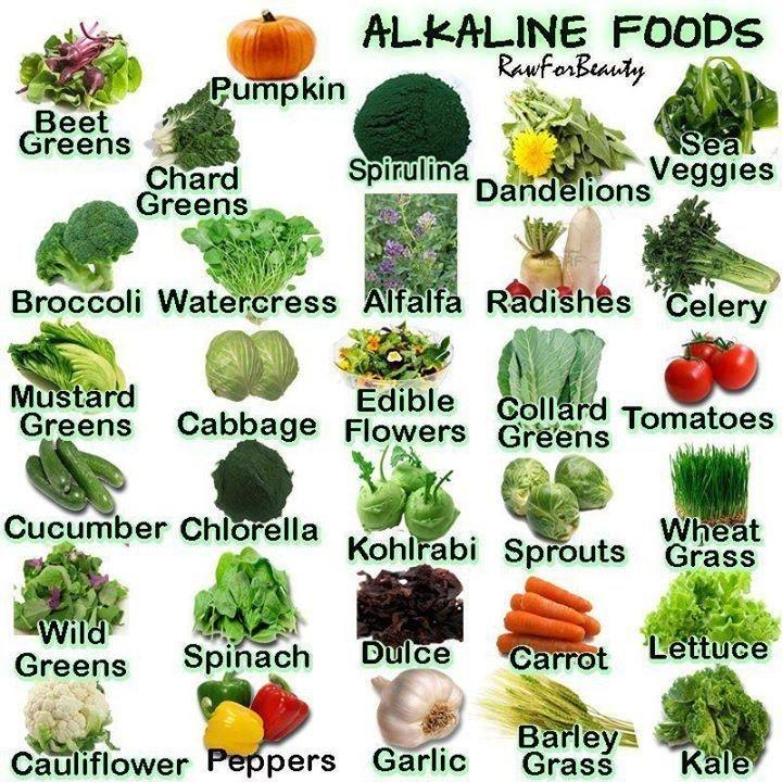 60 Alkaline Foods That Fight Cancer, Inflammation, Diabetes and Heart Disease!