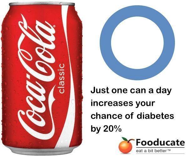 When Diabetes Kills