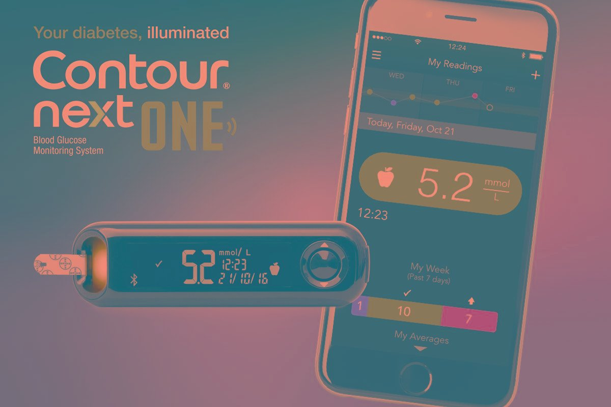 Review Of The New Contour Next One Blood Glucose Meter And App