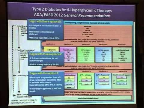 Easd Diabetes Guidelines 2017