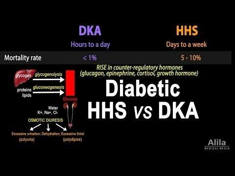 Hyperglycemic Crises: Diabetic Ketoacidosis (dka), And Hyperglycemic Hyperosmolar State (hhs)