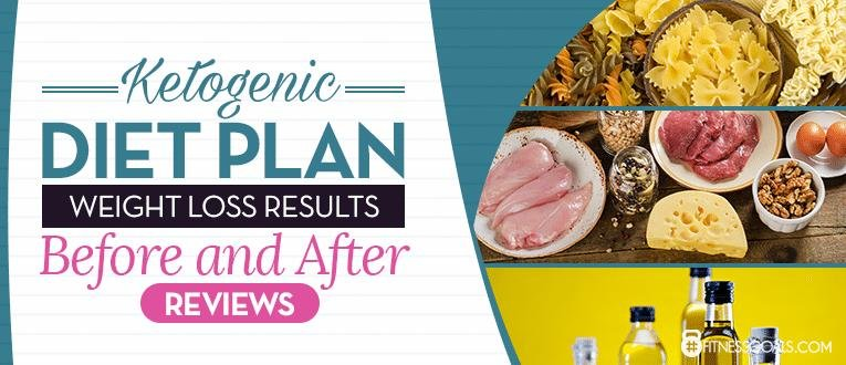 Ketogenic Diet Plan – Weight Loss Results Before And After Reviews