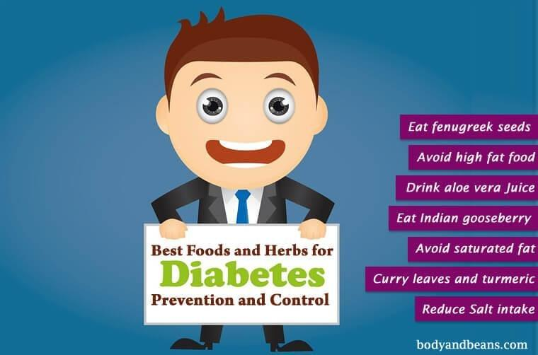 Best Herbs and Foods For Diabetes Prevention and Control