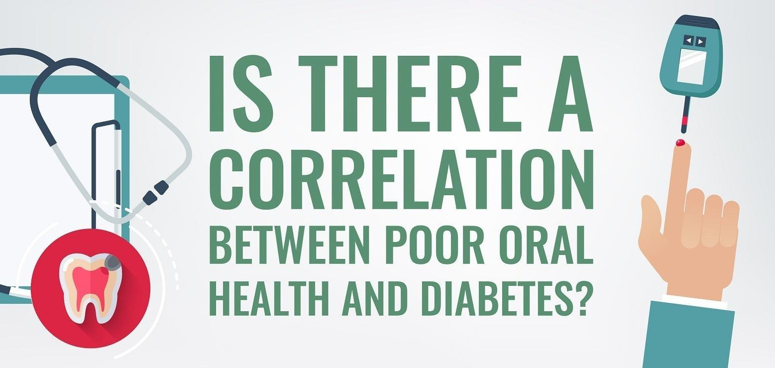 Oral Health And Diabetes Correlation & Infographic   Birch Dental Group