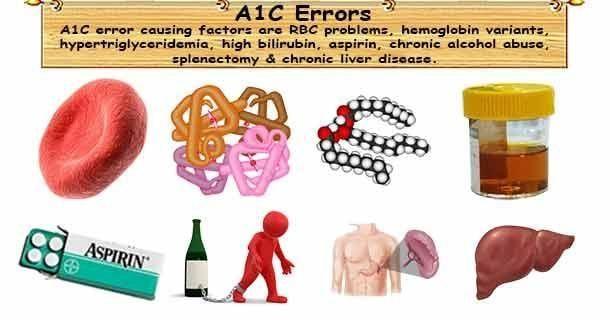 Causes Of Low Hemoglobin A1c