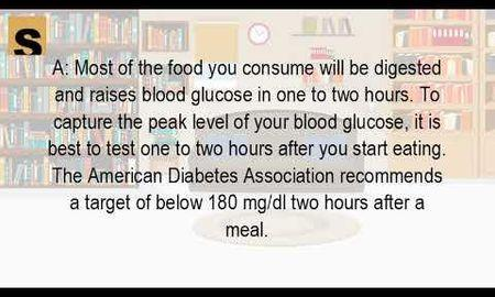How Long After You Eat Should You Check Your Blood Sugar