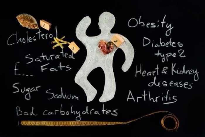 Diabetes Deaths Vs Cancer Deaths