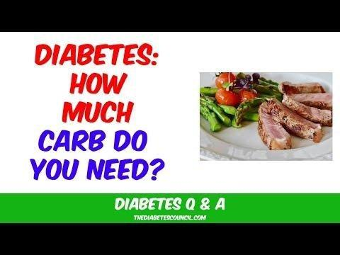 What Percentage Of Calories Should Come From Carbs For Diabetics