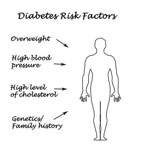 Atlanta Diabetes Doctors