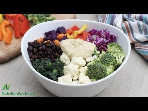 How To Manage Blood Sugar Spikes After Meals