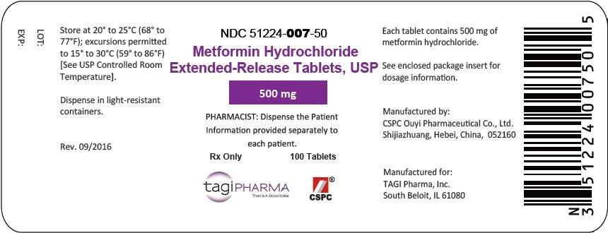Tagi Pharma Metformin