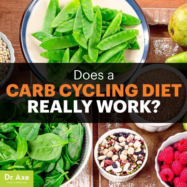 Carb Cycling Diet Plan Benefits & Tips To Maintain Healthy Weight