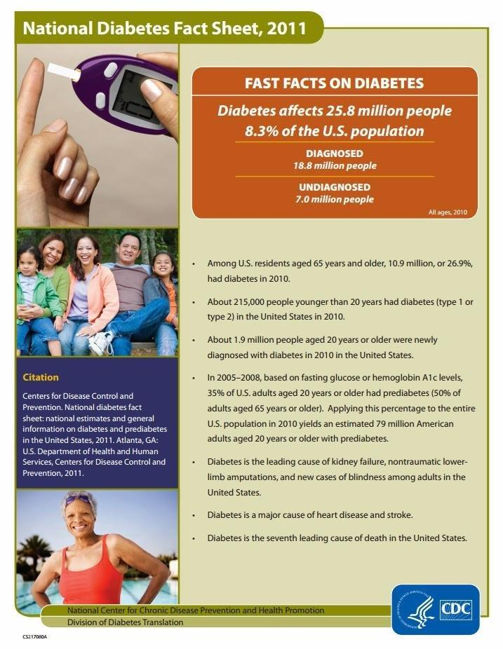 Cdc Diabetes Fact Sheet