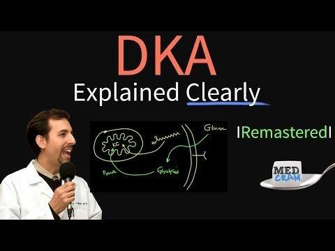 Diabetes Complications Video: Diabetic Ketoacidosis (dka) Explained Clearly - Diabetes Complications