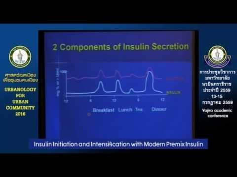 Insulin Initiation Dose Calculator (type 2 Diabetes)