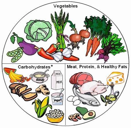 Diabetes: Healthy Eating