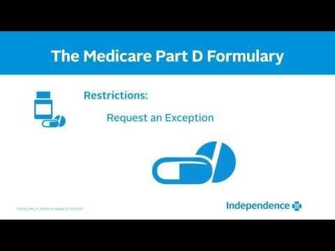 Covered And Excluded Drugs In The Medicare Part D Drug Formulary