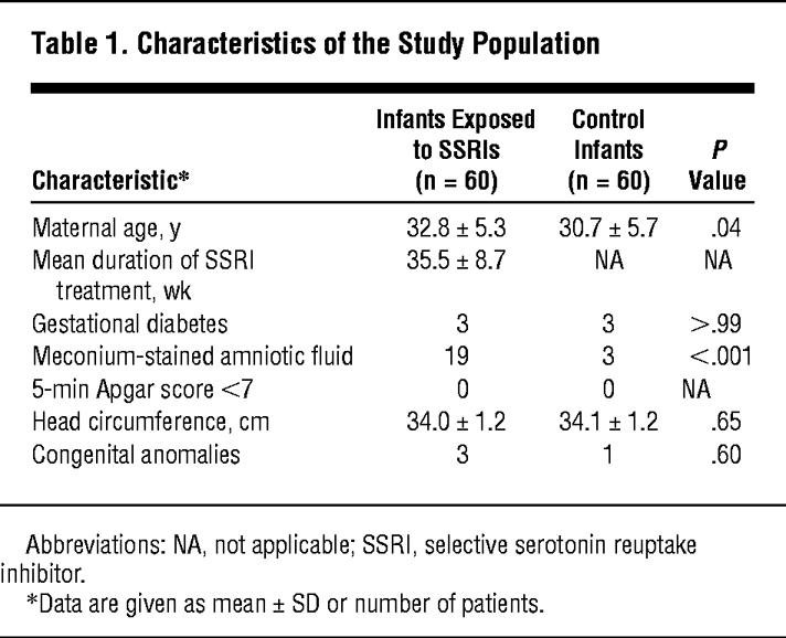 Neonatal Abstinence Syndrome After In Utero Exposure To Selective Serotonin Reuptake Inhibitors In Term Infants