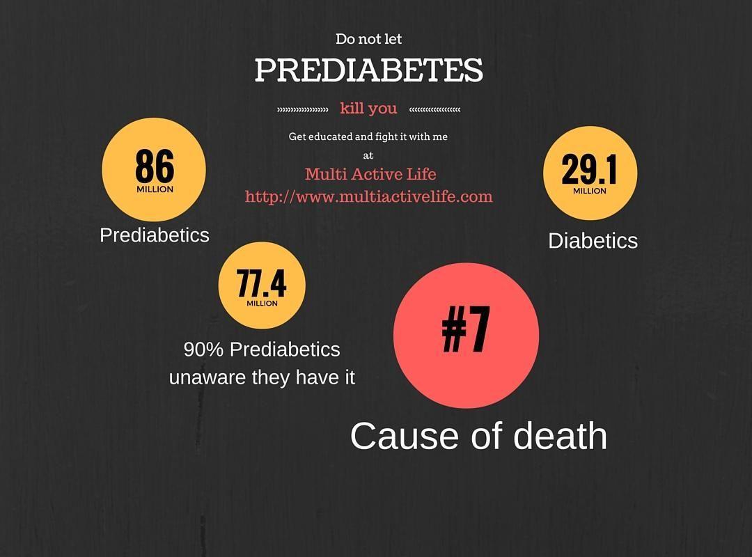 Can Being A Diabetes Kill You? | DiabetesTalk.Net