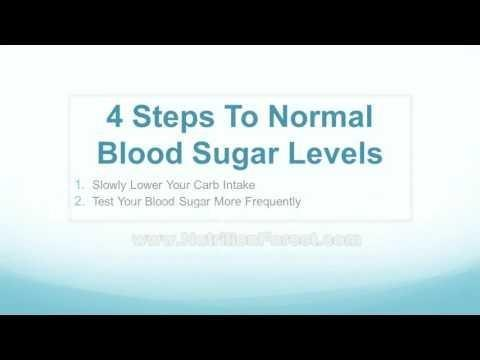 How Do I Maintain Blood Sugar Level During Ramadan?