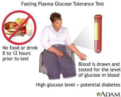 75 Gram Glucose Tolerance Test Pregnancy