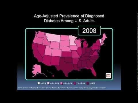 The Prevalence Of Diabetic Retinopathy Among Adults In The United States